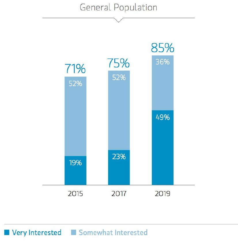 general population graph